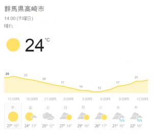 2016.5.19 天気