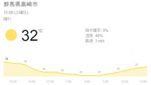 2016.6.18 天気