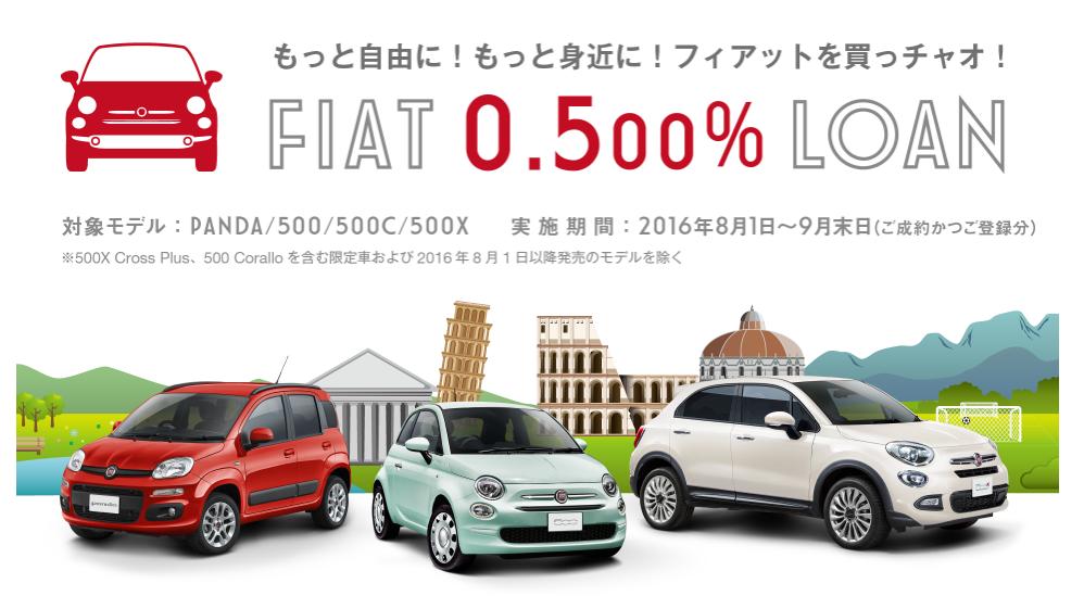 FIAT0.5% Loan